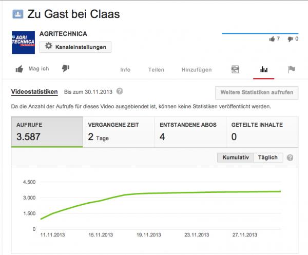 YouTube Abrufe Claas Clip zur AGRITECHNICA 2013