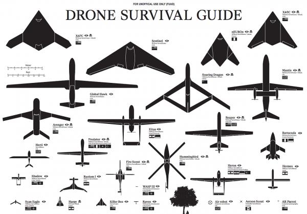 Drohnen – Fernhenker oder Weltverbesserer?