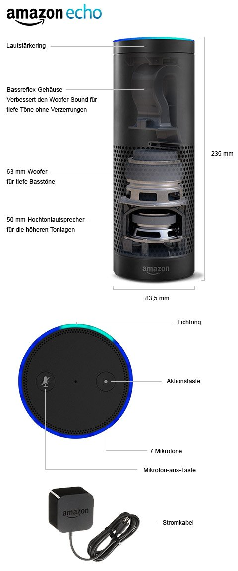 Knöpfe Amazon Echo Foto Amazon